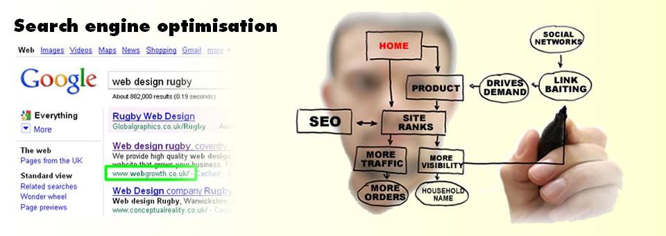 Поисковое продвижение сайтов